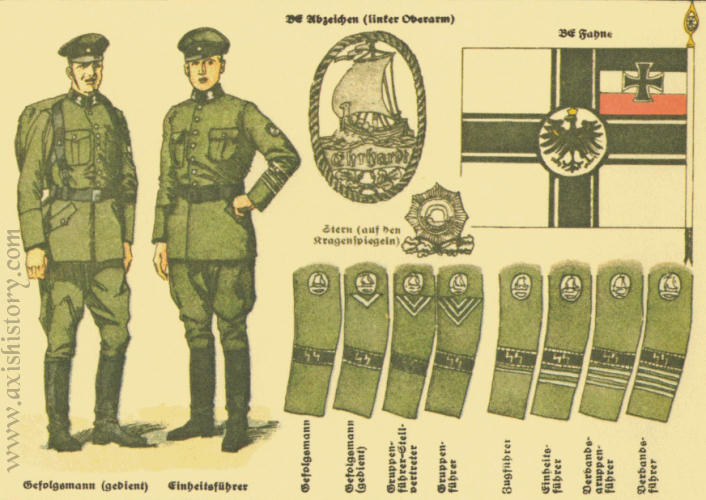 freikorps-ehrhardt-uniforms